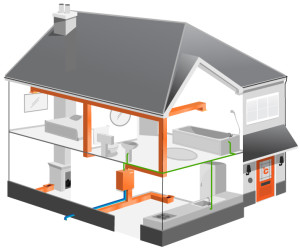How heating systems work